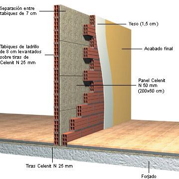 Arquitectura - Aislante acustico para paredes ...
