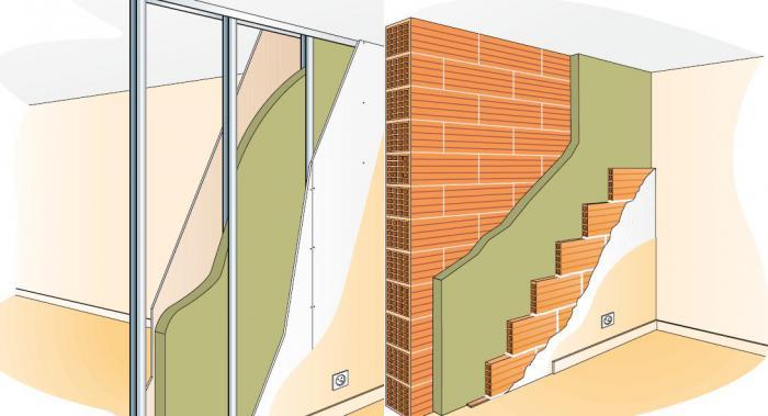 Empresas de aislamientos t rmicos de casas en valencia for Empresas instaladoras de pladur en valencia